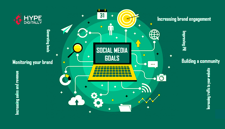 social media agency in indore